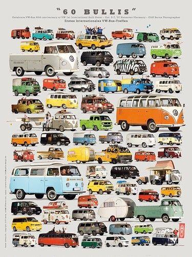 Gama Combis VW